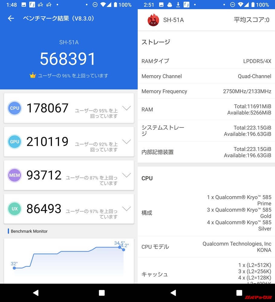AQUOS R5G(Android 10)実機AnTuTuベンチマークスコアは総合が568391点、3D性能が210119点。