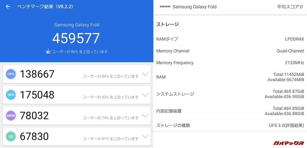 Galaxy Fold(Android 9)実機AnTuTuベンチマークスコアは総合が459577点、3D性能が175048点。