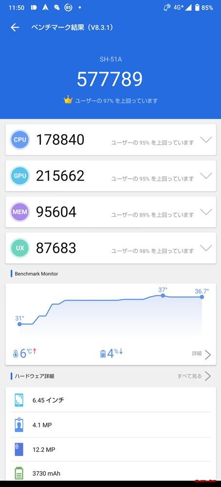AQUOS R5G(Android 10)実機AnTuTuベンチマークスコアは総合が577789点、3D性能が215662点。