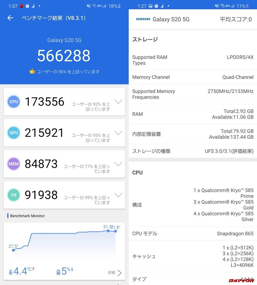 GALAXY S20 5G(Android 10)実機AnTuTuベンチマークスコアは総合が566288点、3D性能が215921点。