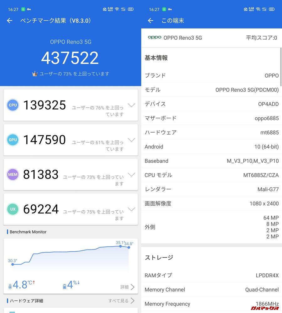 OPPO Reno3 5G(Android 10)実機AnTuTuベンチマークスコアは総合が437522点、3D性能が147590点。