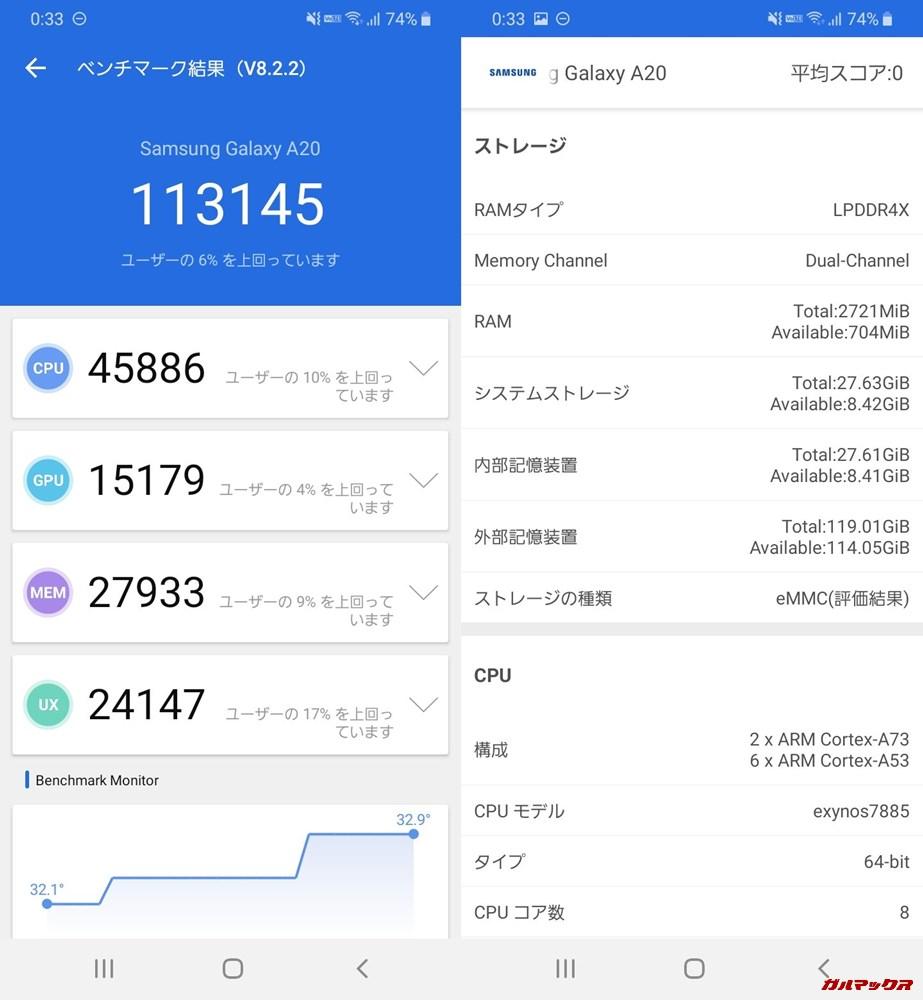 Galaxy A20/メモリ3GB(Android 9)実機AnTuTuベンチマークスコアは総合が113145点、3D性能が15179点。