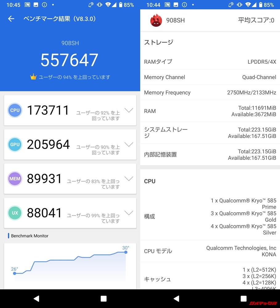 AQUOS R5G/メモリ12GB(Android 10)実機AnTuTuベンチマークスコアは総合が562329点、3D性能が211424点。