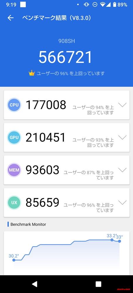 AQUOS R5G/メモリ12GB(Android 10)実機AnTuTuベンチマークスコアは総合が566721点、3D性能が210451点。