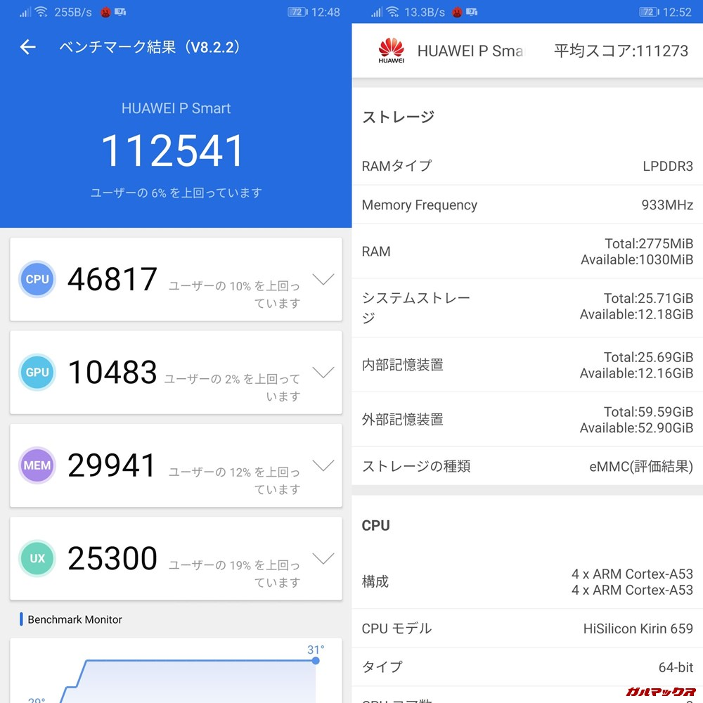 Huawei P Smart/メモリ3GB(Android 9)実機AnTuTuベンチマークスコアは総合が112541点、3D性能が10483点。