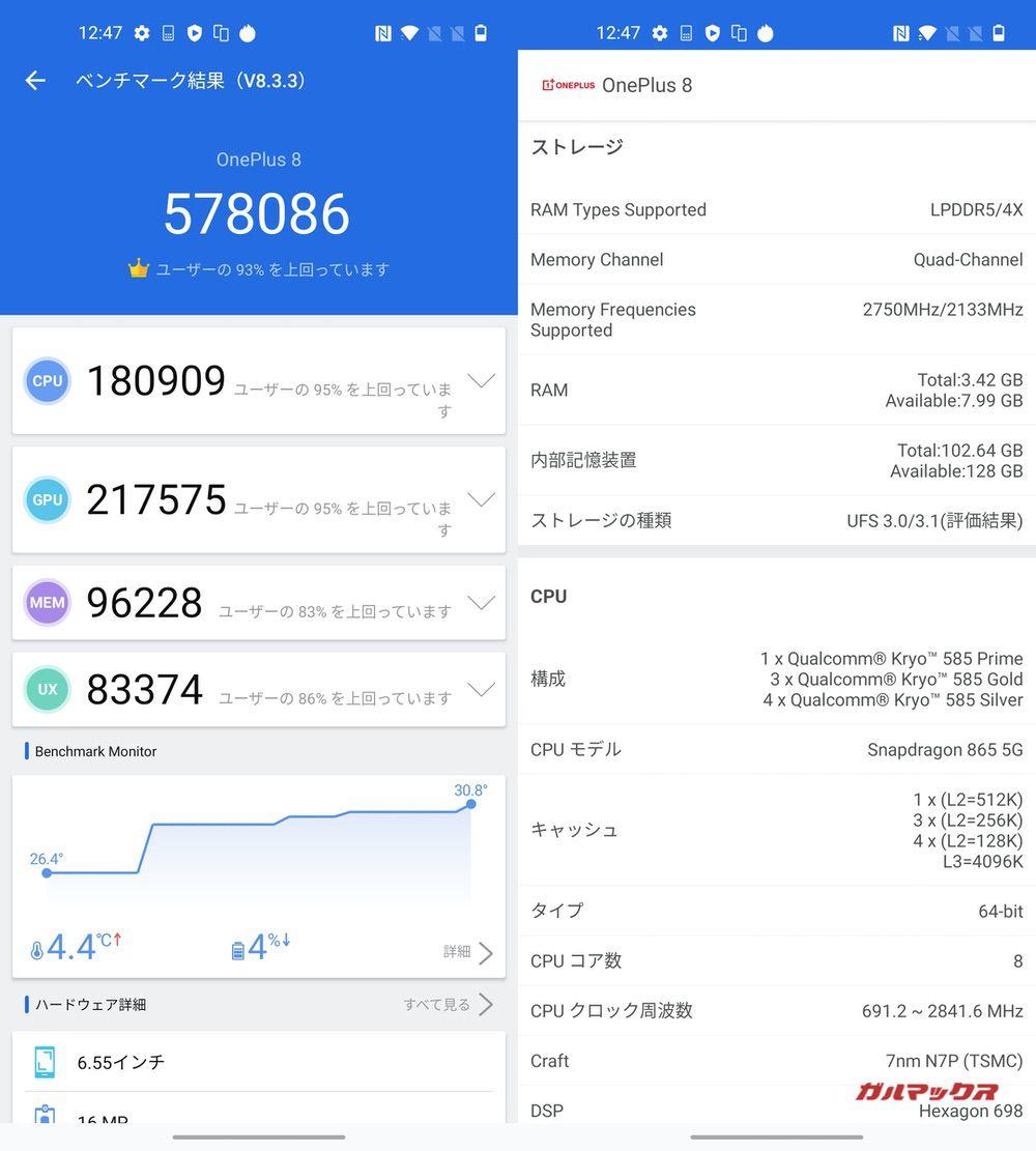 OnePlus 8 AnTuTu
