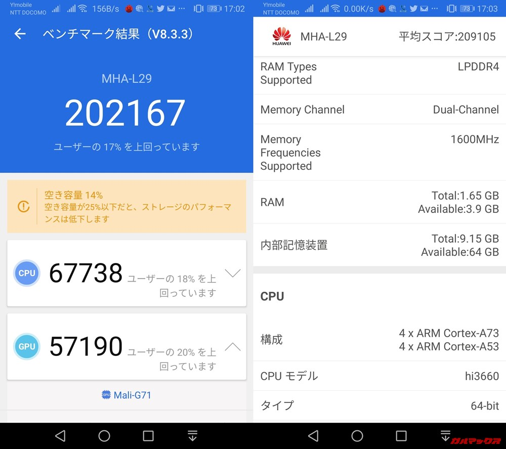 HUAWEI Mate 9(Android 9)実機AnTuTuベンチマークスコアは総合が202167点、3D性能が57190点。