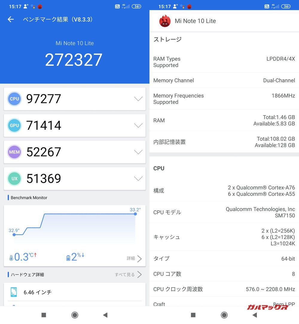 Xiaomi Mi Note 10 Lite(Android 10)実機AnTuTuベンチマークスコアは総合が272327点、GPU性能が71414点。