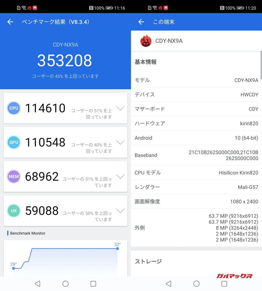 HUAWEI P40 Lite 5G(Android 10)実機AnTuTuベンチマークスコアは総合が353208点、GPU性能が110548点。