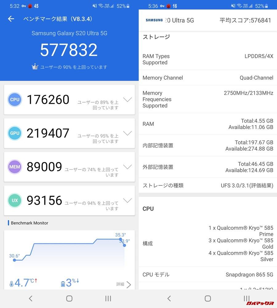 Galaxy S20 Ultra 5G/メモリ12GB(Android 10)実機AnTuTuベンチマークスコアは総合が577832点、3D性能が219407点。