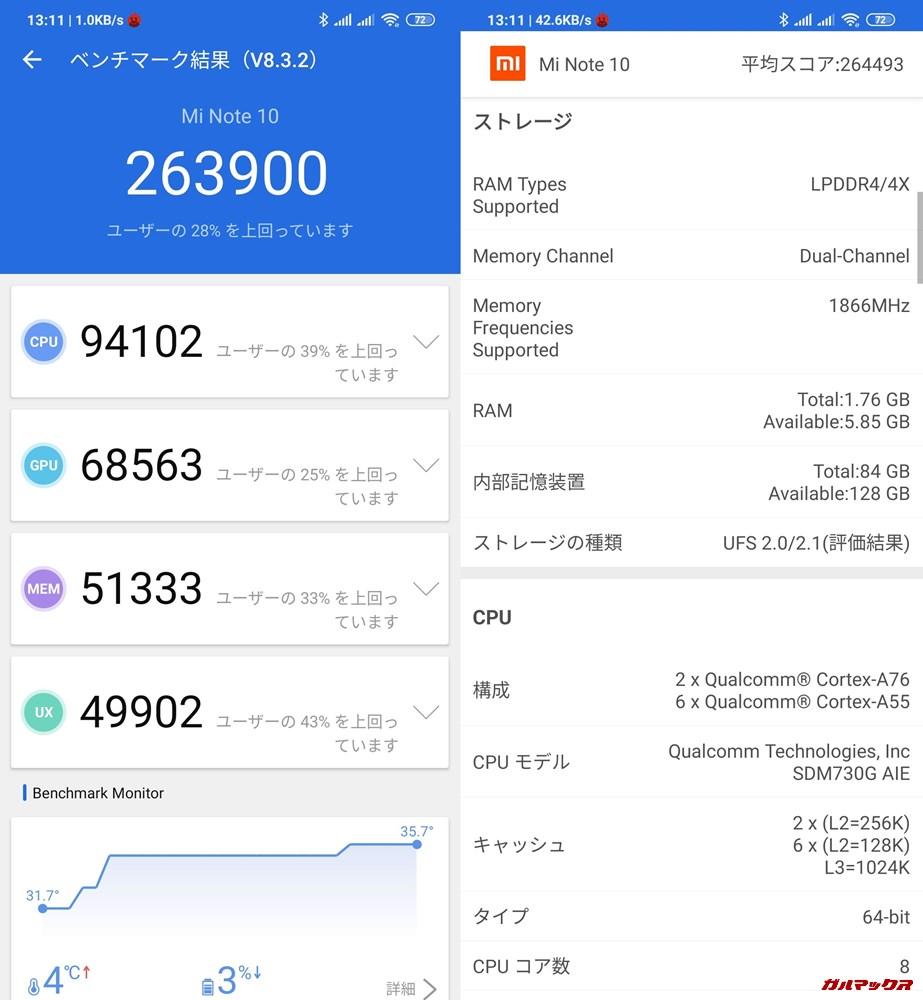 Xiaomi Mi Note 10(Android 9)実機AnTuTuベンチマークスコアは総合が263900点、3D性能が68563点。