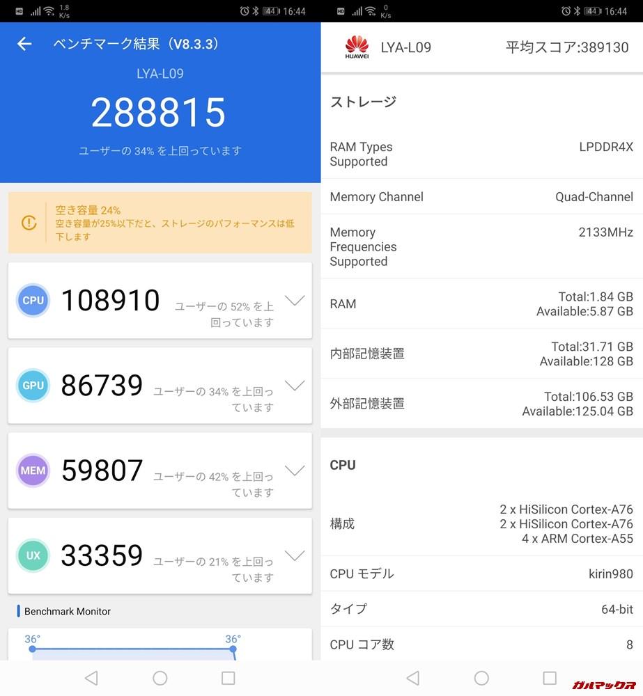 HUAWEI Mate 20 Pro(Android 9)実機AnTuTuベンチマークスコアは総合が288815点、3D性能が86739点。