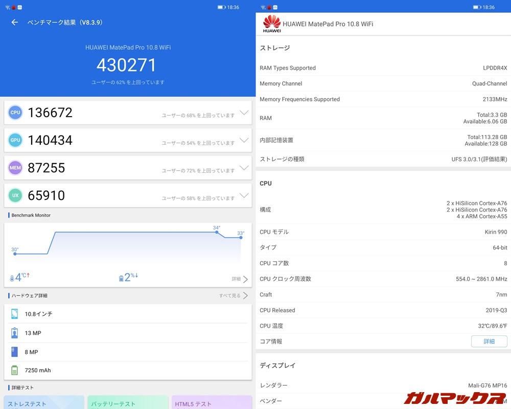 HUAWEI MatePad Pro(Android 10)実機AnTuTuベンチマークスコアは総合が430271点、3D性能が140434点。