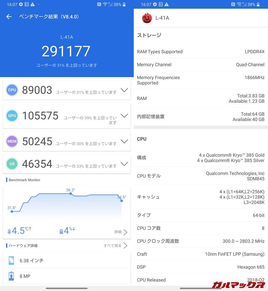 LG style3 L-41A(Android 10)実機AnTuTuベンチマークスコアは総合が291177点、GPU性能が105575点。