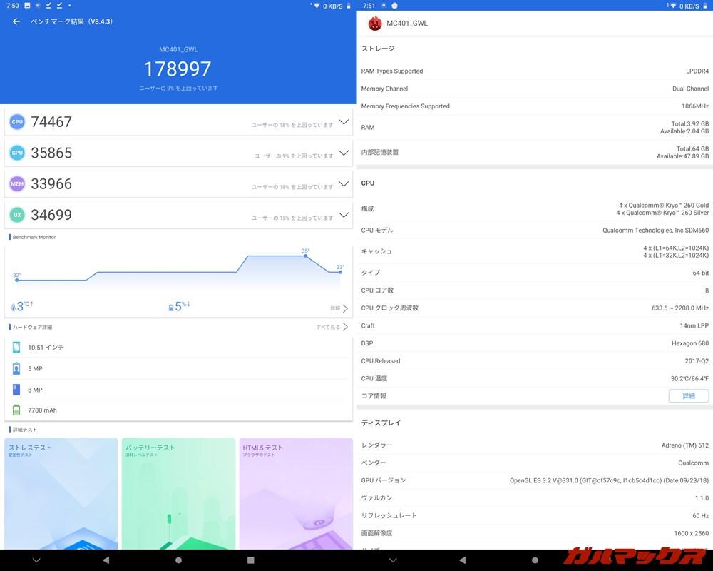 ALLDOCUBE X Neo(Android 9)実機AnTuTuベンチマークスコアは総合が178997点、GPU性能が35865点。