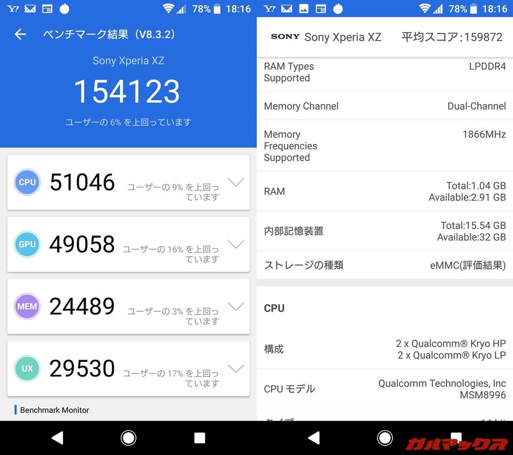 Xperia XZ(Android 8.0)実機AnTuTuベンチマークスコアは総合が154123点、GPU性能が49058点。