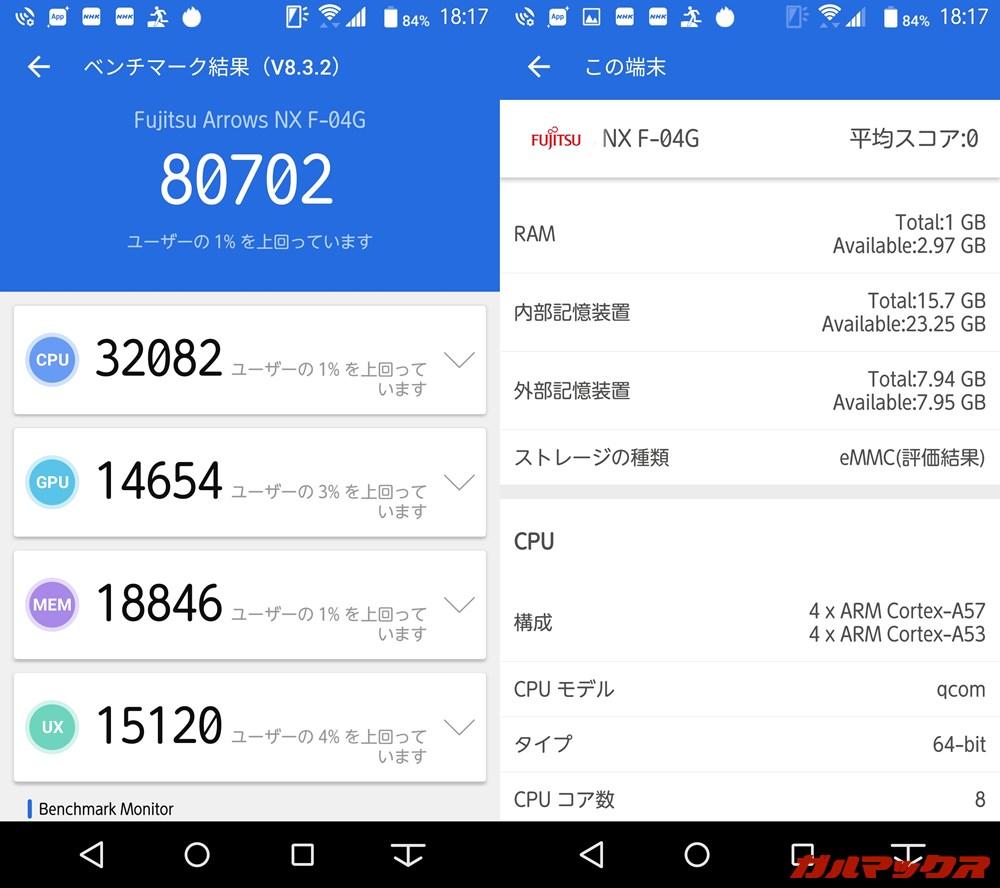 ARROWS NX F-04G(Android 6.0.1)実機AnTuTuベンチマークスコアは総合が80702点、GPU性能が14654点。
