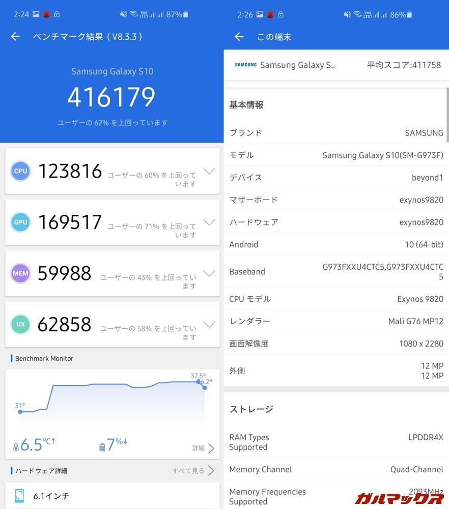 Galaxy S10(Android 10)実機AnTuTuベンチマークスコアは総合が416179点、GPU性能が169517点。