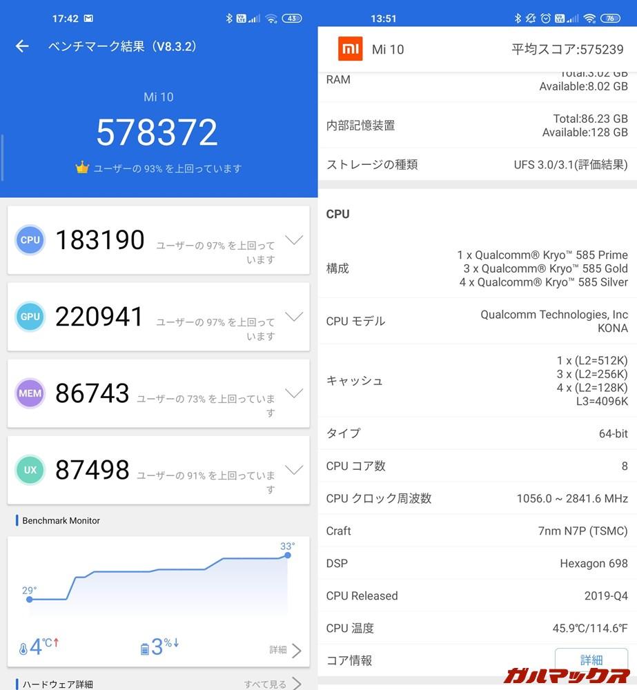 Xiaomi Mi 10/メモリ8GB (Android 10)実機AnTuTuベンチマークスコアは総合が578372点、GPU性能が220941点。