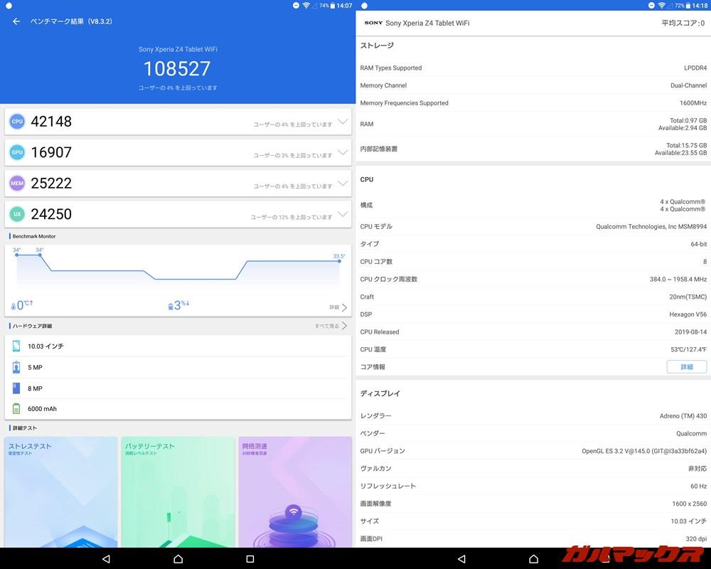 Xperia Z4 Tablet(Android 7.0)実機AnTuTuベンチマークスコアは総合が108527点、GPU性能が16907点。