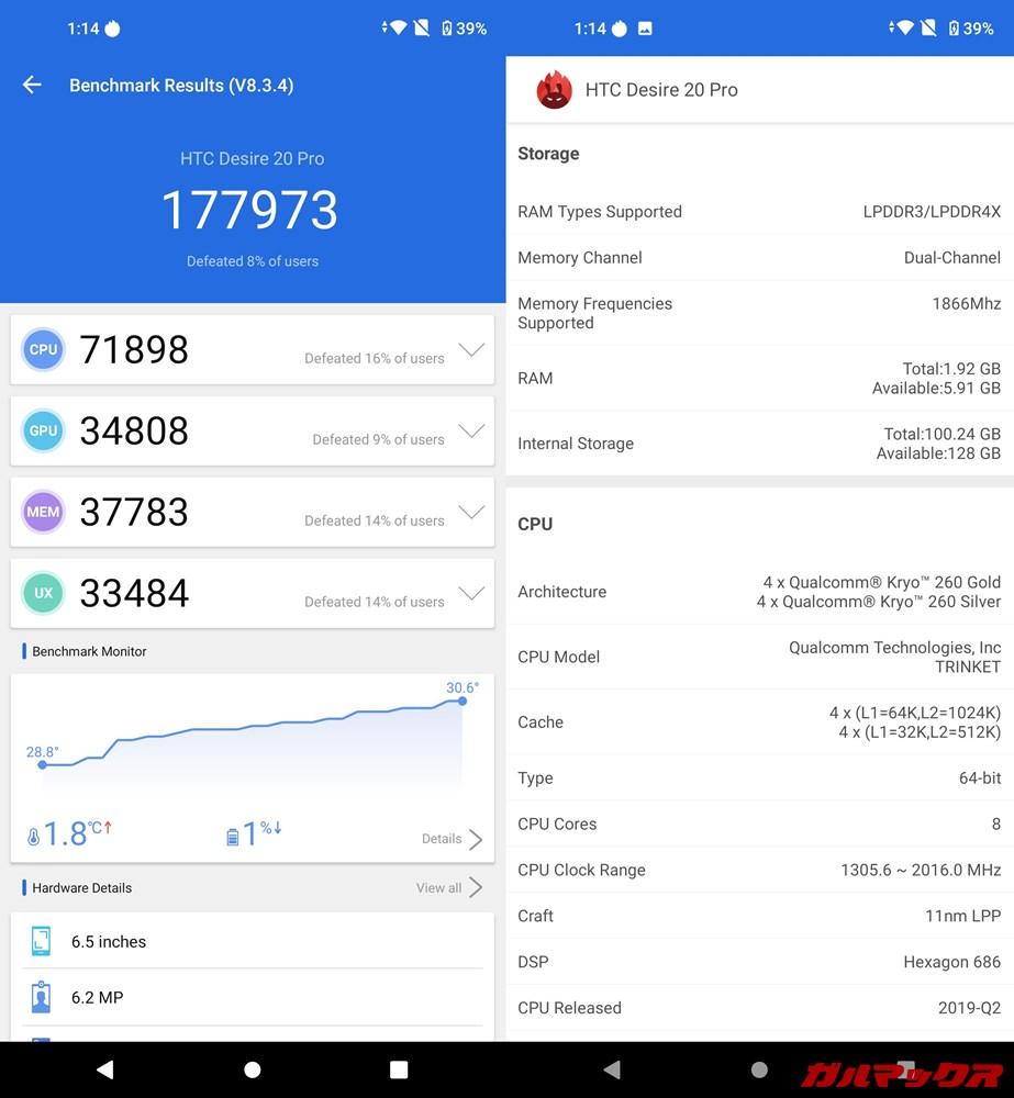 HTC Desire 20 Pro(Android 10)実機AnTuTuベンチマークスコアは総合が177973点、GPU性能が34808点。