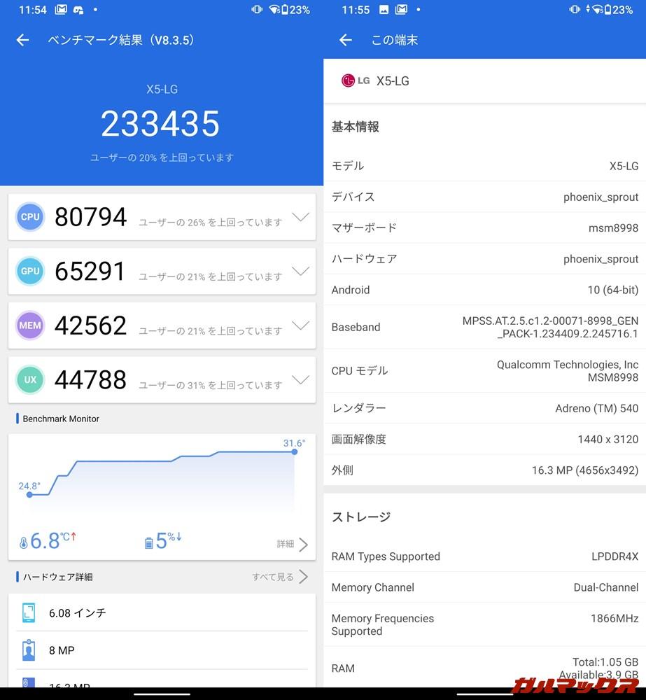 Android One X5(Android 10)実機AnTuTuベンチマークスコアは総合が233435点、GPU性能が65291点。
