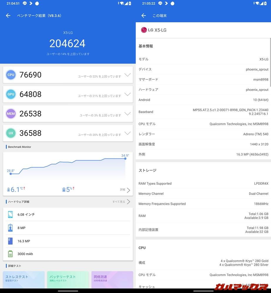 Android One X5(Android 10)実機AnTuTuベンチマークスコアは総合が204624点、GPU性能が64808点。