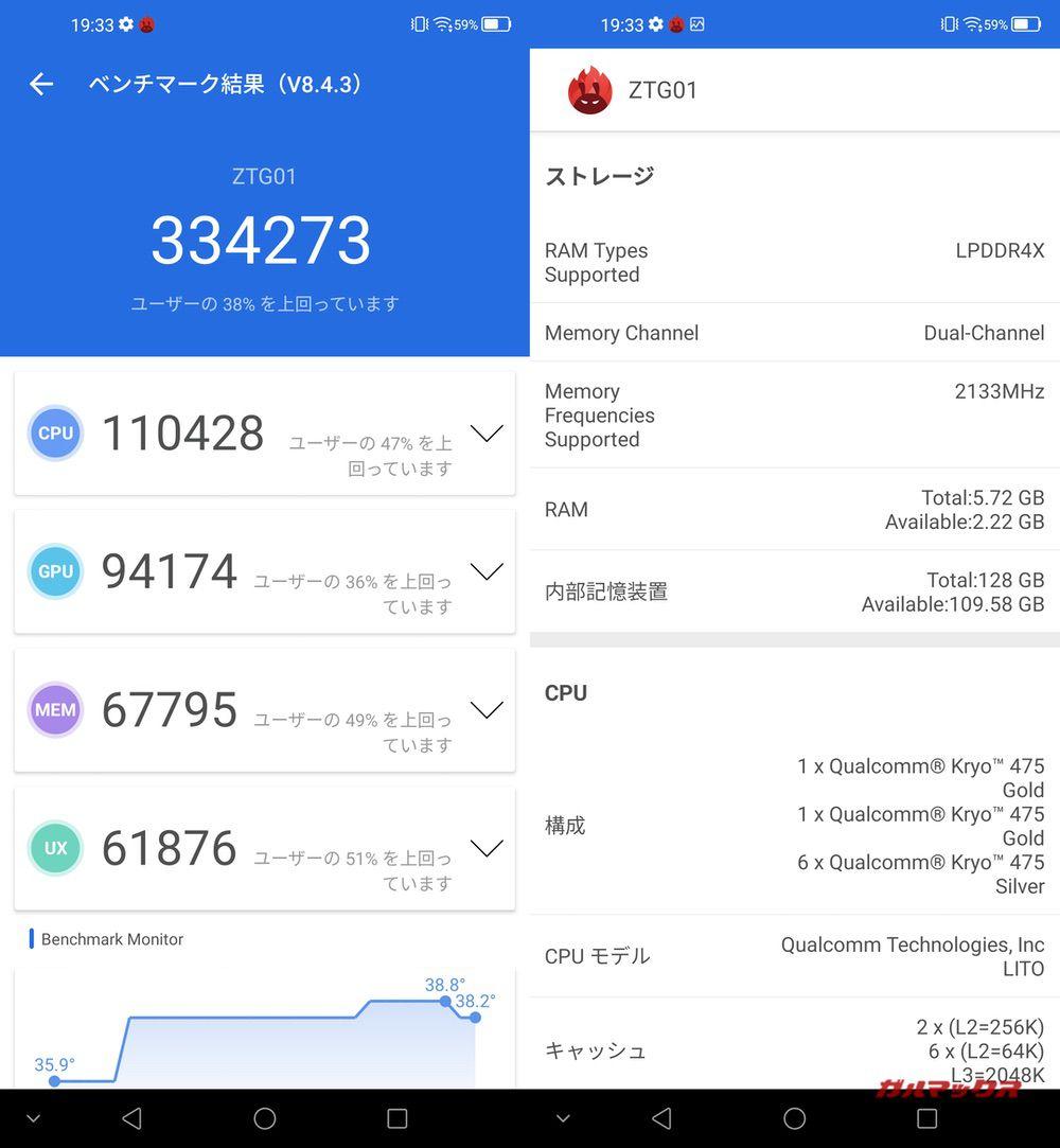 ZTE a1 ZTG01(Android 10)実機AnTuTuベンチマークスコアは総合が334273点、GPU性能が94174点。