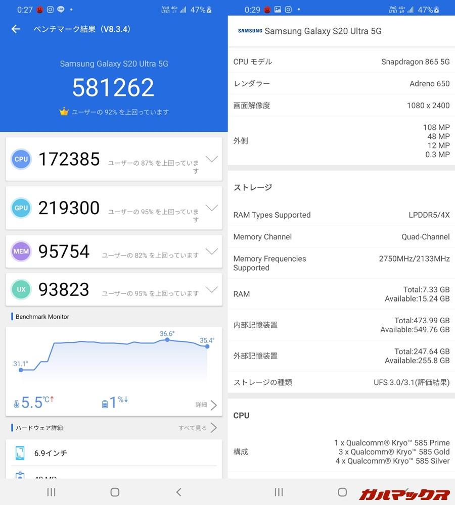 Galaxy S20 Ultra/メモリ16GB(Android 10)実機AnTuTuベンチマークスコアは総合が581262点、GPU性能が219300点。