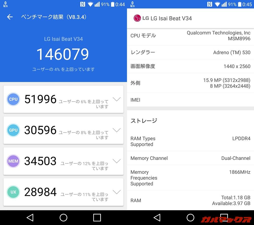 LG isai Beat LGV34(Android 7.0)実機AnTuTuベンチマークスコアは総合が146079点、GPU性能が30596点。