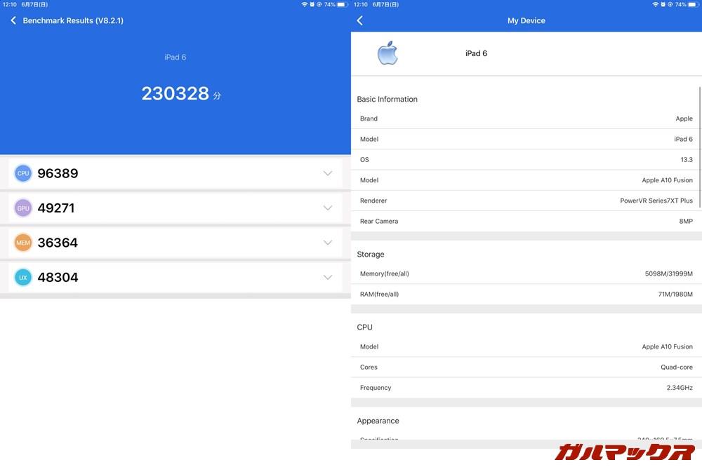 iPad 2018(iOS 13.3)実機AnTuTuベンチマークスコアは総合が230328点、GPU性能が49271点。