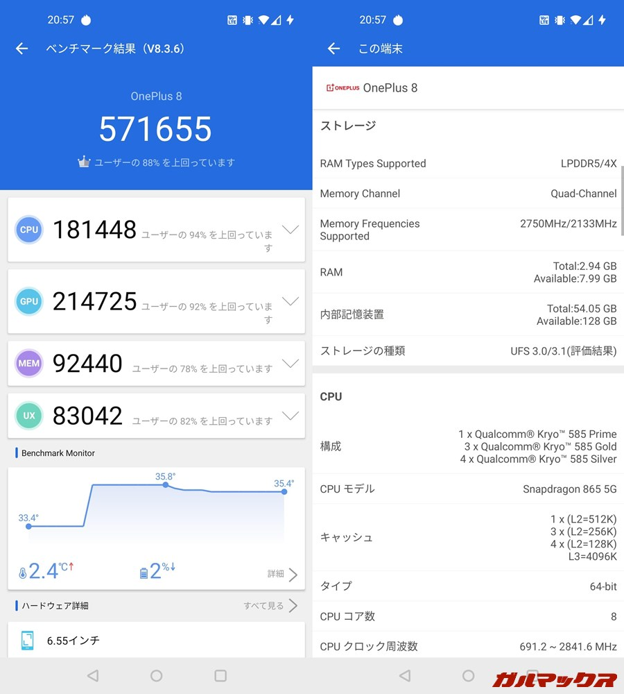 OnePlus 8/メモリ8GB(Android 10)実機AnTuTuベンチマークスコアは総合が571655点、GPU性能が214725点。