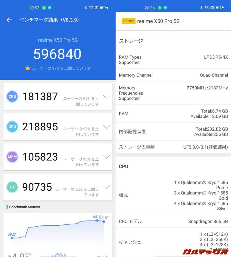 Realme X50 Pro 5G/メモリ12GB(Android 10)実機AnTuTuベンチマークスコアは総合が596840点、GPU性能が218895点。