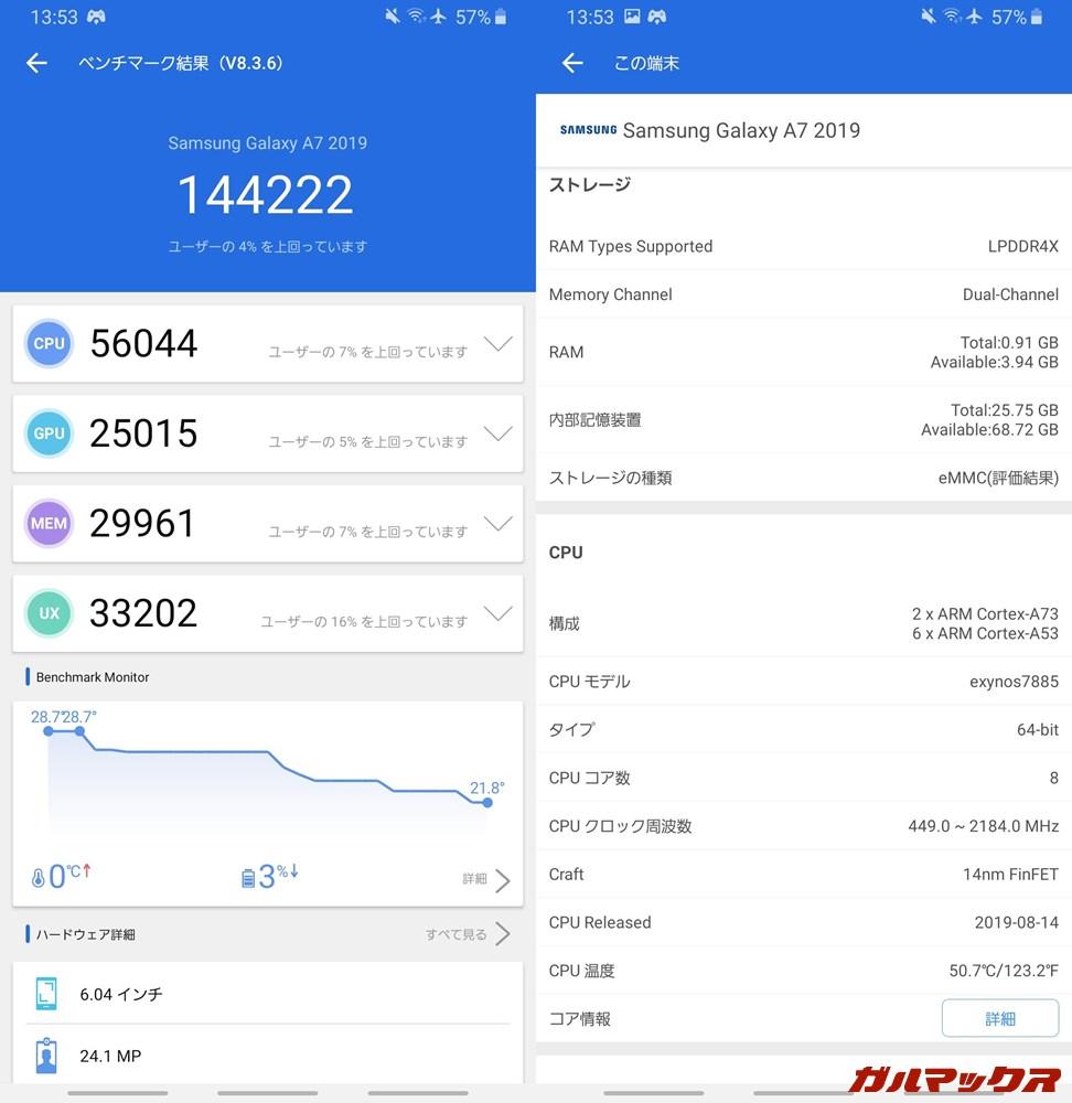 Galaxy A7(Android 9)実機AnTuTuベンチマークスコアは総合が144222点、GPU性能が25015点。