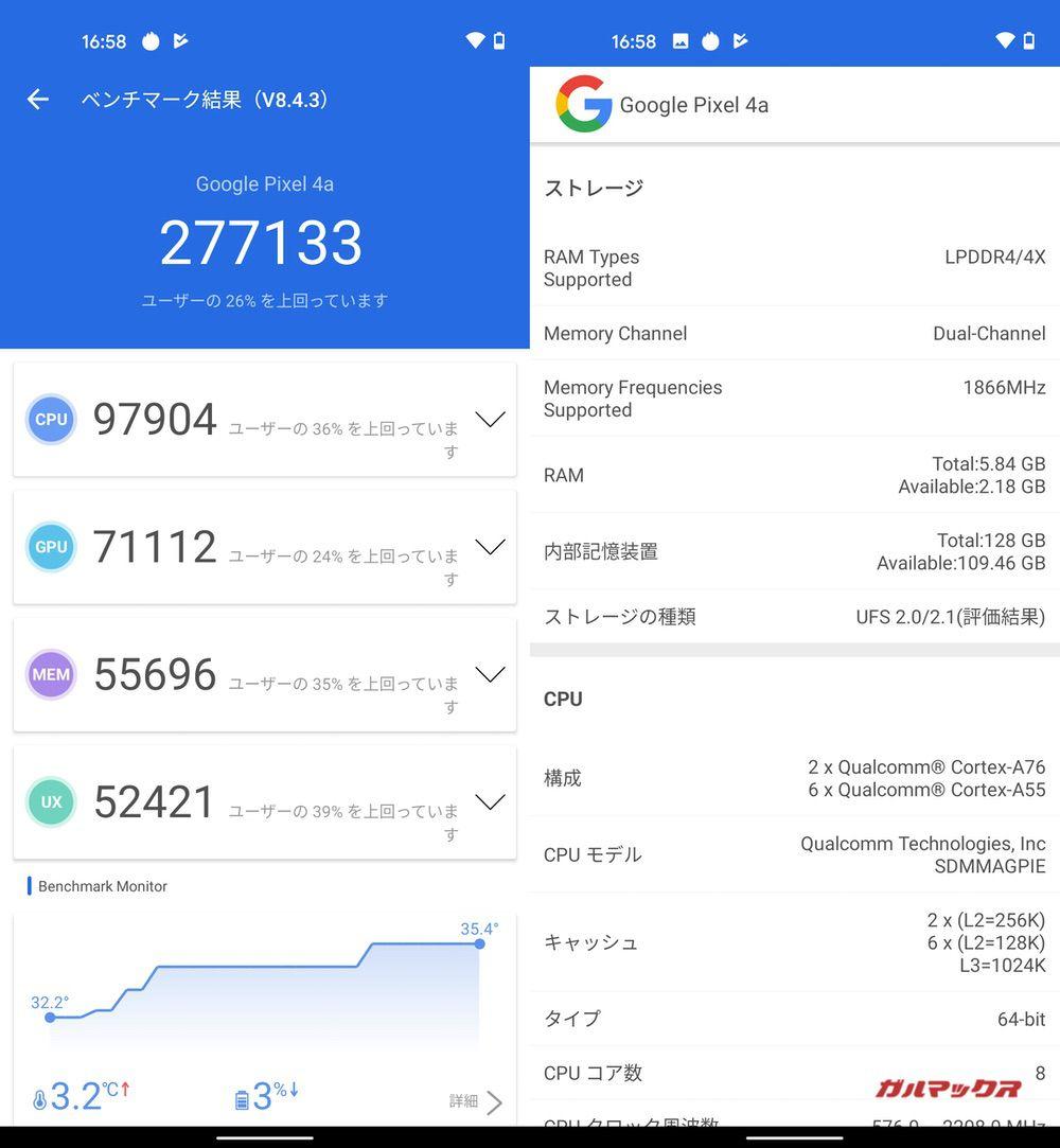 Pixel 4a(Android 10)実機AnTuTuベンチマークスコアは総合が277133点、GPU性能が71112点。