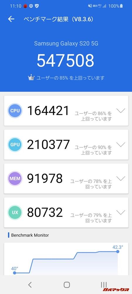 Galaxy S20 5G(Android 10)実機AnTuTuベンチマークスコアは総合が547508点、GPU性能が210377点。
