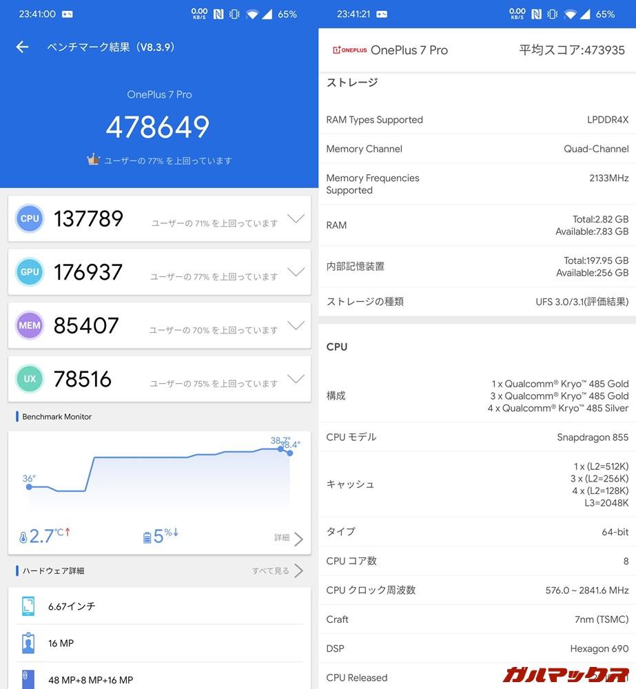 OnePlus 7 Pro/メモリ8GB(Android 10)実機AnTuTuベンチマークスコアは総合が478649点、GPU性能が176937点。