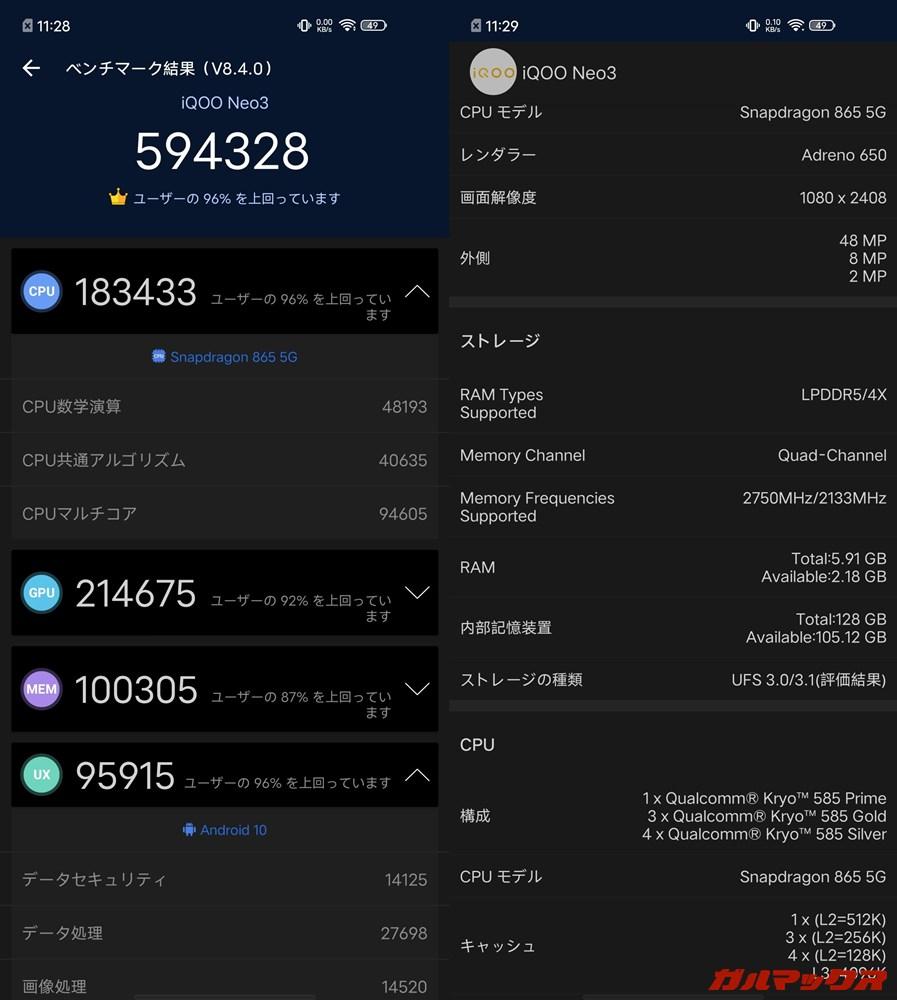 Vivo iQOO Neo 3/メモリ6GB(Android 10)実機AnTuTuベンチマークスコアは総合が594328点、GPU性能が214675点。