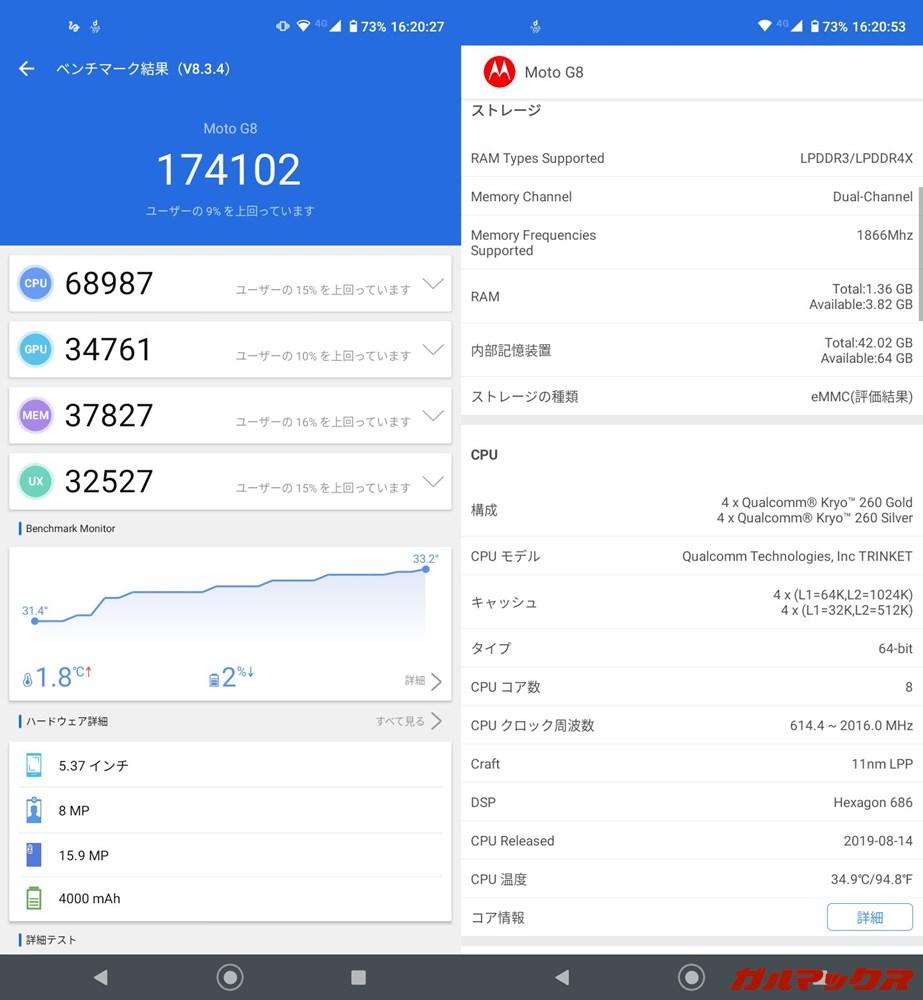 moto G8(Android 10)実機AnTuTuベンチマークスコアは総合が174102点、GPU性能が34761点。