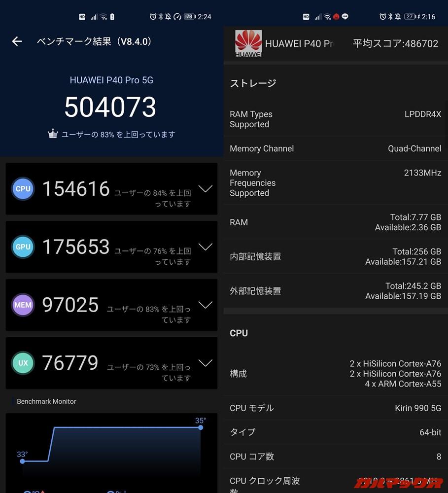 HUAWEI P40 Pro 5G(Android 10)実機AnTuTuベンチマークスコアは総合が504073点、GPU性能が175653点。