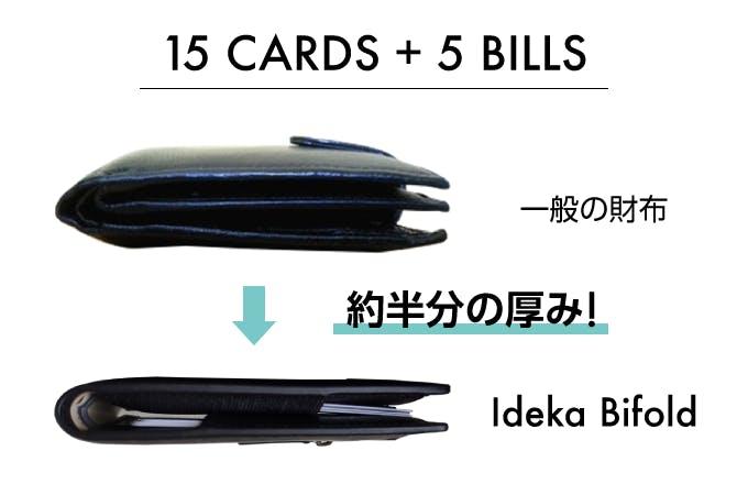 Ideka Bifoldは一般の財布の半分の厚み