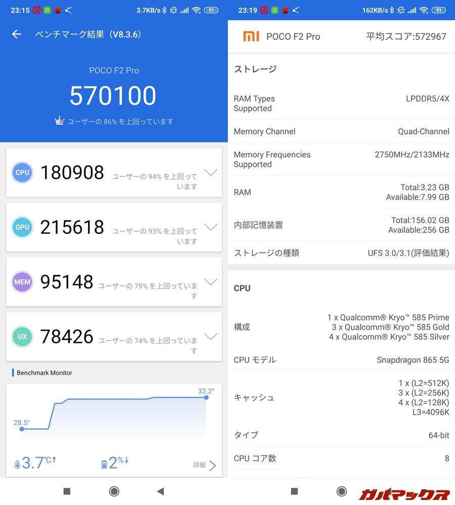 POCO F2 Pro/メモリ8GB(Android 10)実機AnTuTuベンチマークスコアは総合が570100点、GPU性能が215618点。