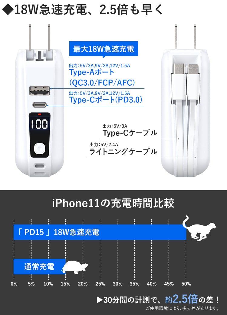 USBはType-AポートとType-Cポート