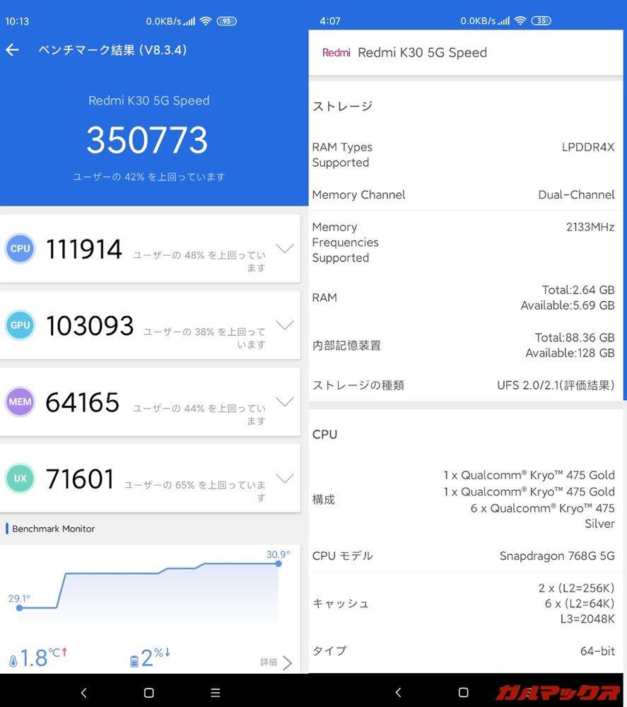 Redmi K30 极速版/メモリ6GB(Android 10)実機AnTuTuベンチマークスコアは総合が350773点、GPU性能が103093点。