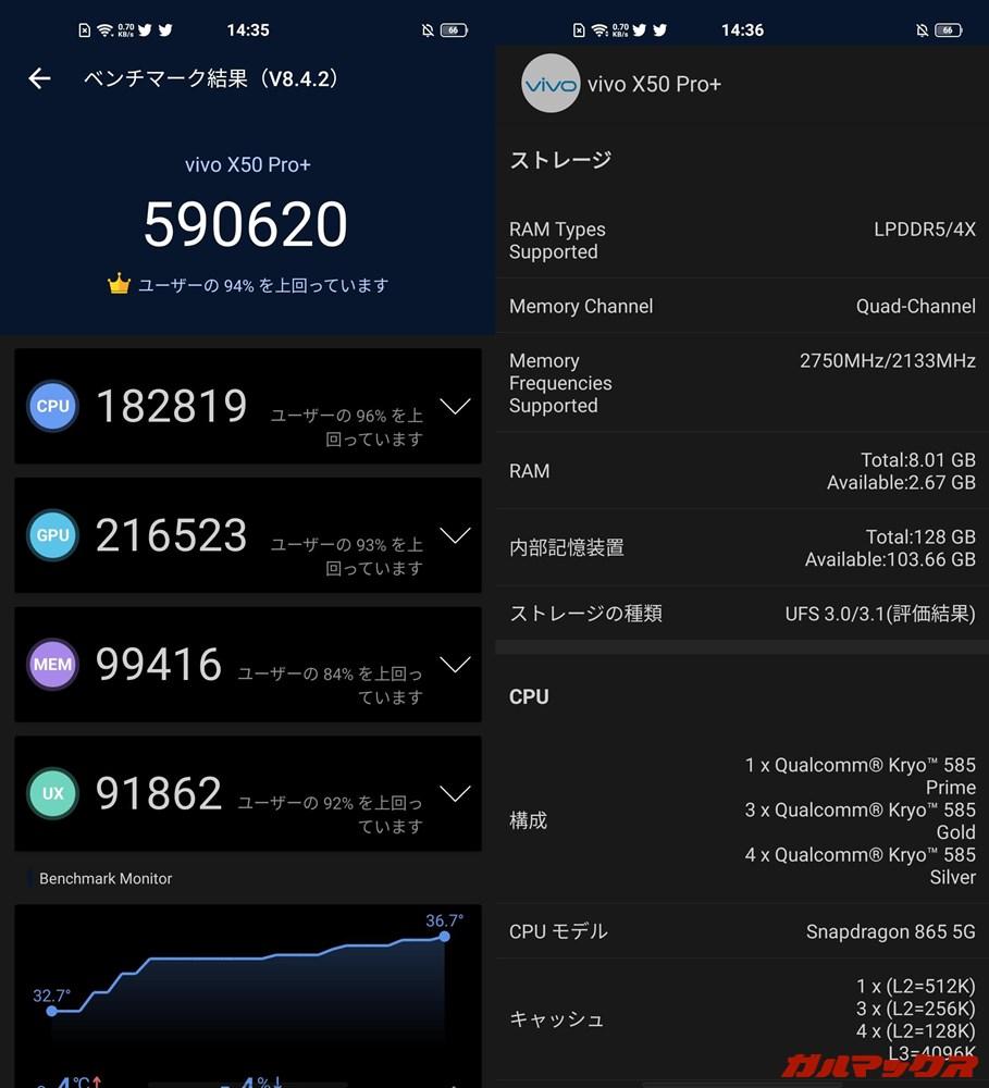 Vivo X50 Pro+/メモリ8GB(Android 10)実機AnTuTuベンチマークスコアは総合が590620点、GPU性能が216523点。