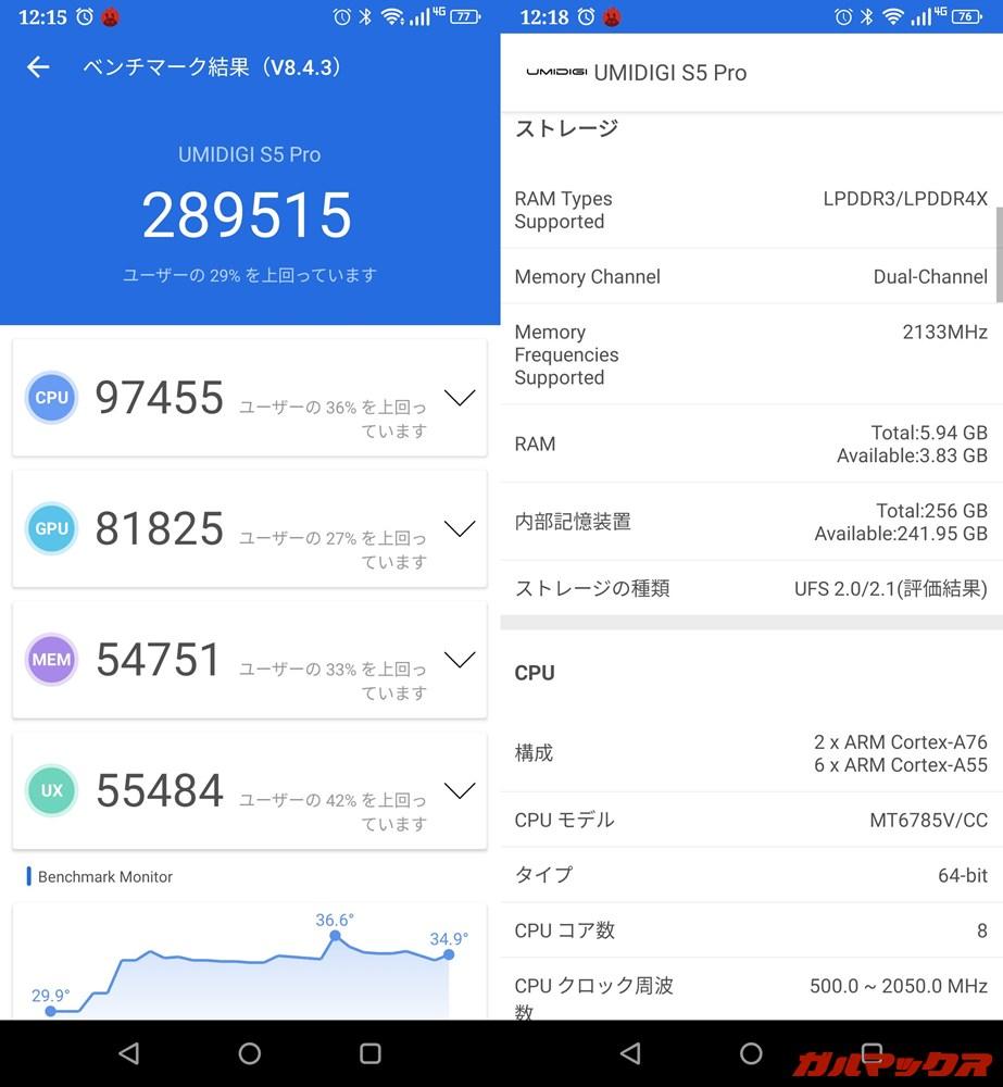 UMIDIGI S5 Pro(Android 10)実機AnTuTuベンチマークスコアは総合が289515点、GPU性能が81825点。