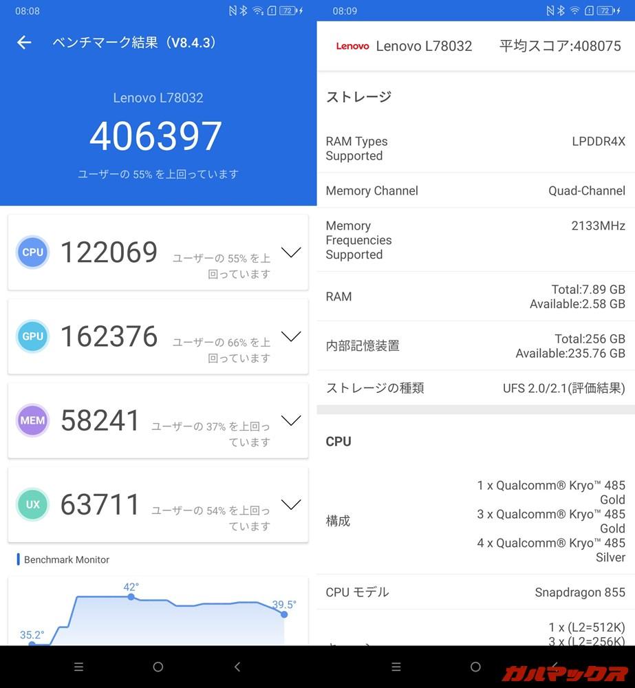 Lenovo Z5 Pro GT/メモリ8GB(Android 10)実機AnTuTuベンチマークスコアは総合が406397点、GPU性能が162376点。