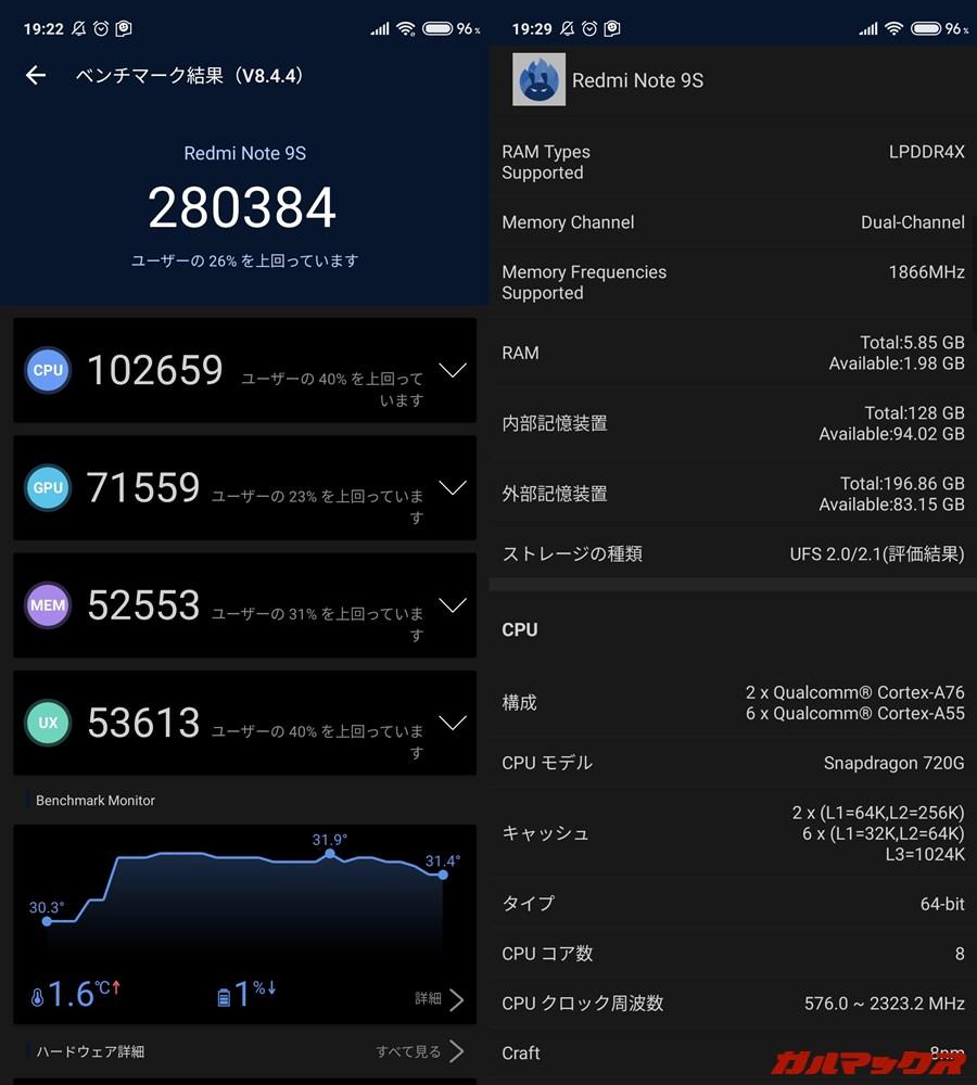 Redmi Note 9S/メモリ6GB(Android 10)実機AnTuTuベンチマークスコアは総合が280384点、GPU性能が71559点。