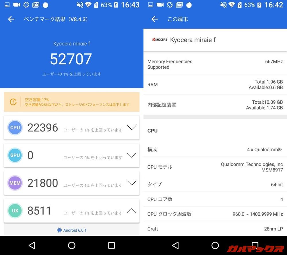 miraie f KYV39(Android 6.0.1)実機AnTuTuベンチマークスコアは総合が52707点、GPU性能が0点。