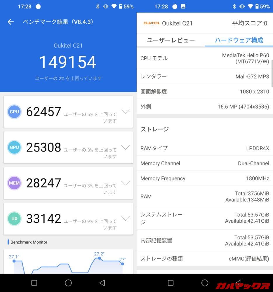 OUKITEL C21(Android 10)実機AnTuTuベンチマークスコアは総合が149154点、GPU性能が25308点。